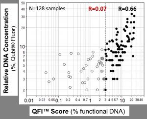 QuantideX DNA Assay Prod Description Fig1 (1)